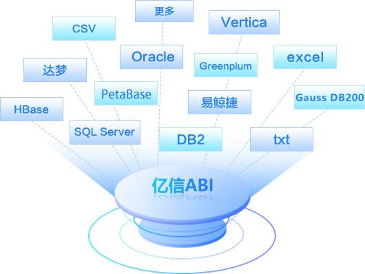 选择BI软件需要注意哪些方面?